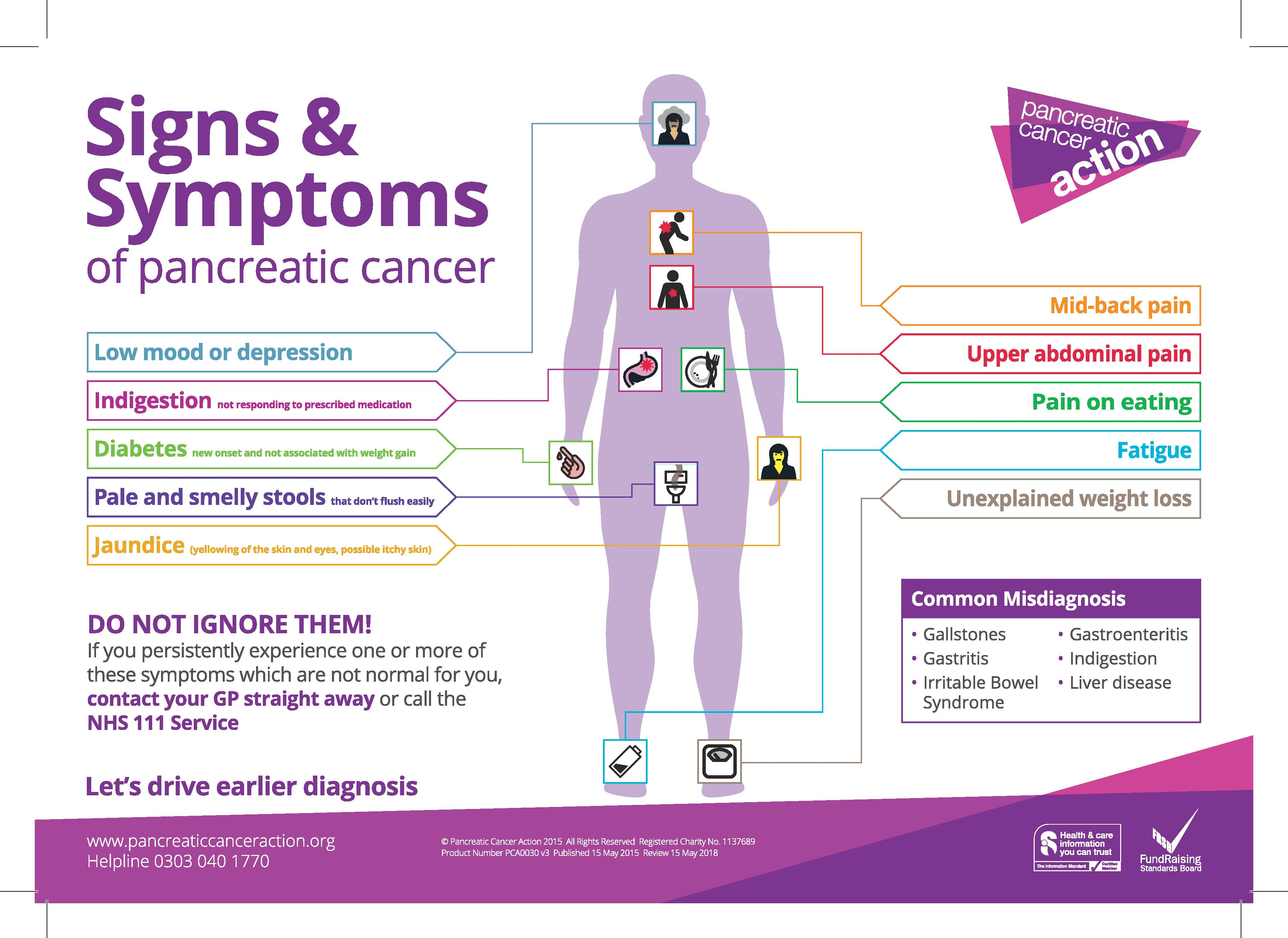 endometrial cancer before menopause pești de aur inelari