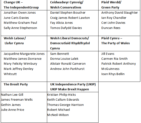 European Parliamentary Election Guide – The Pembrokeshire Herald